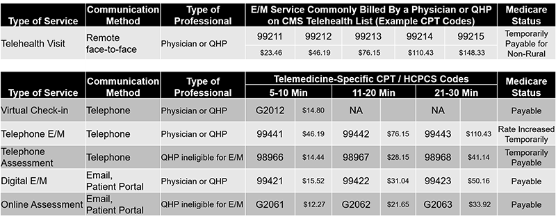 Telemedicine Summary Pricing updated 5-12-20.png small-2.png